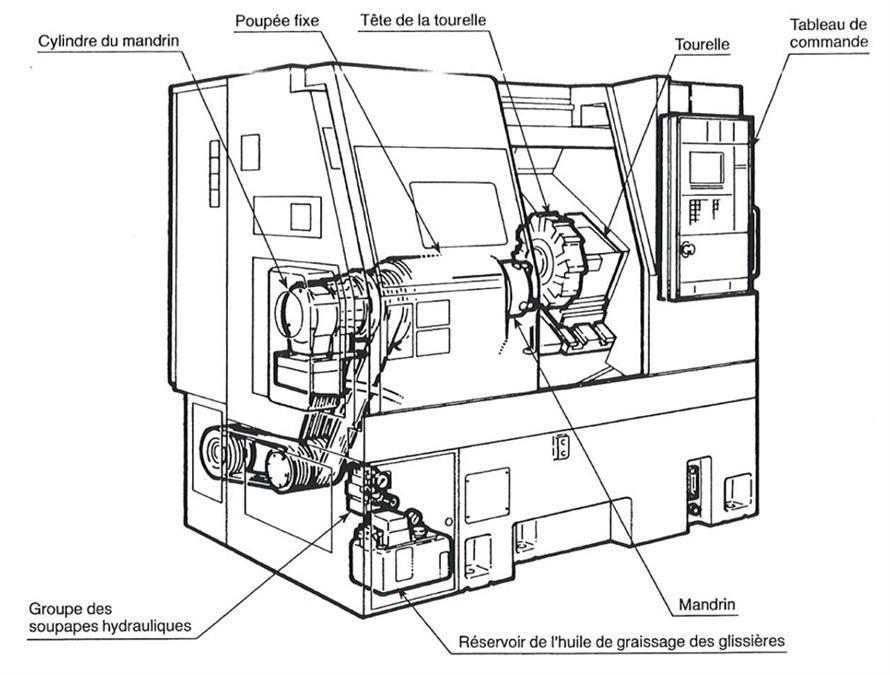 Cnc Schematic Diagram