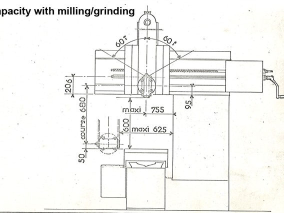 Liné-GSP, plano milling/grinding