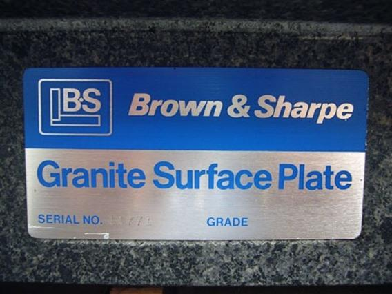 Brown & Sharp, Surface plate