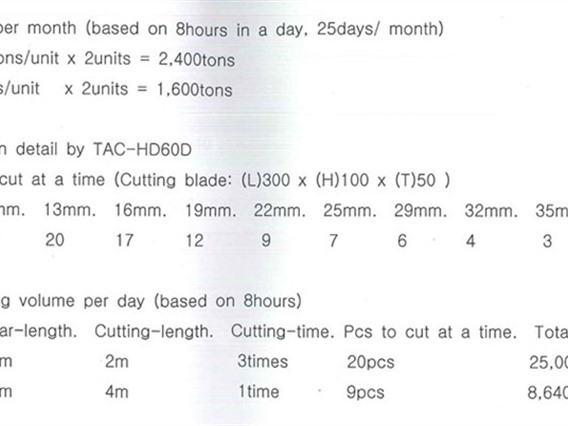 Tae Yeon TAC-HD60A, cut to length for rebar
