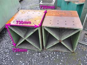 Clamping bloc 730 x 720 mm, Cubic- & angleplates or tables