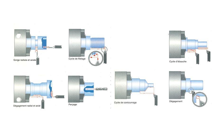 DMT Kern - Ø 480 x 1000 mm CNC | Torni CNC, N° 9854